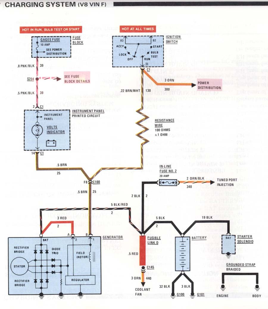 85 iroc camaro wiring diagram  85  get free image about