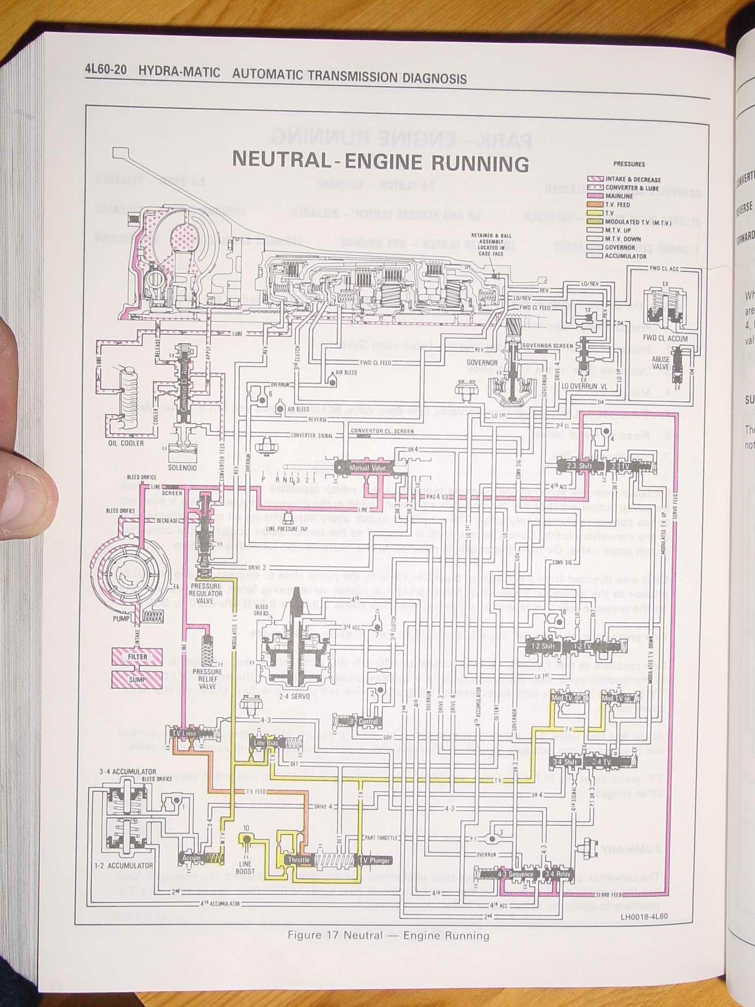 Camaro Iroc Z 1989 Picture Galleri Running Engine Diagram Diagnosis Neutral